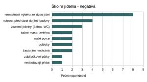 ŠJ_negativa
